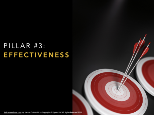 The Third Pillar of a successful entrepreneur: Effectivness