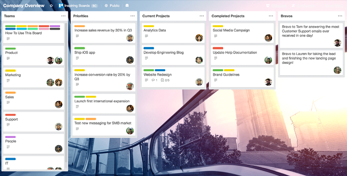 Tools for Entrepreneurs - Trello
