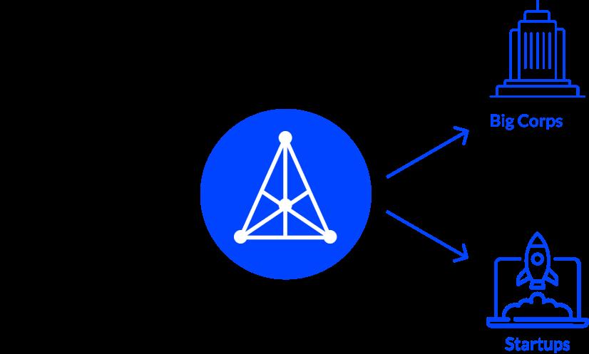 The Altar.io Custom Software Development Process