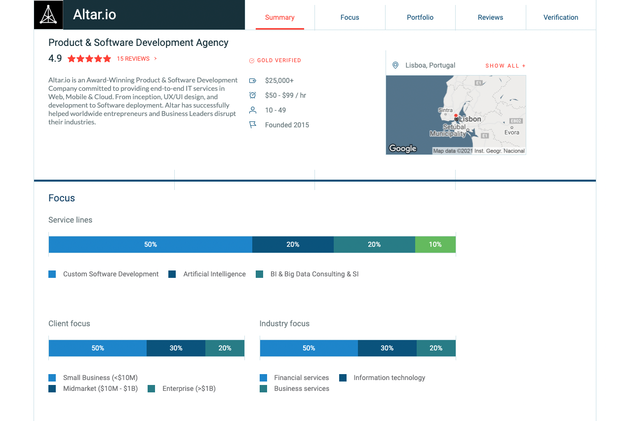 Custom Software Development - Clutch Profile